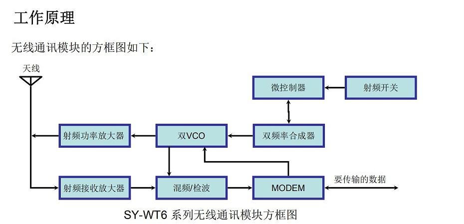 SY-WT6 (2)