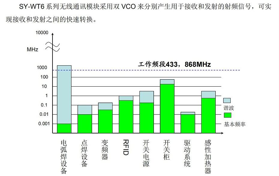 SY-WT6 (3)