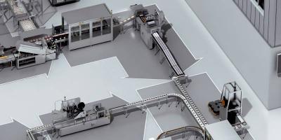 印刷包装行业自动化解决方案
