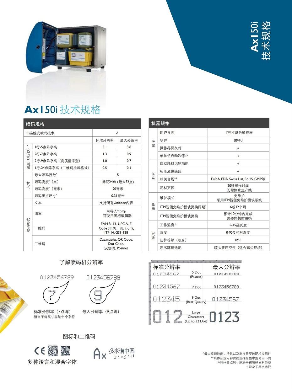 Ax150i样本 (1)_02