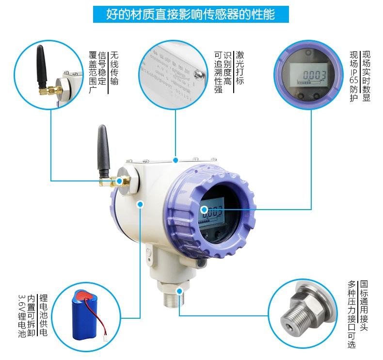 无线压力传感器 (4)