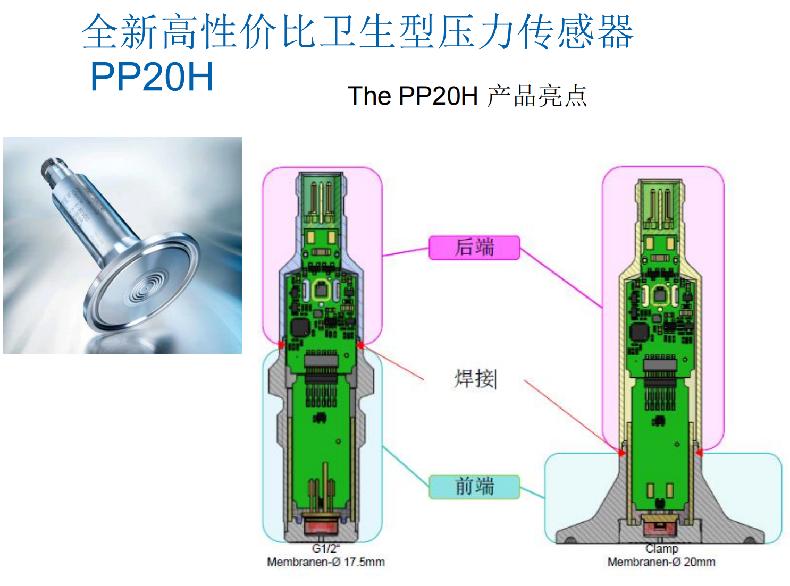 PR-BACN过程仪表介绍2019-09.16-最新版 cn_74