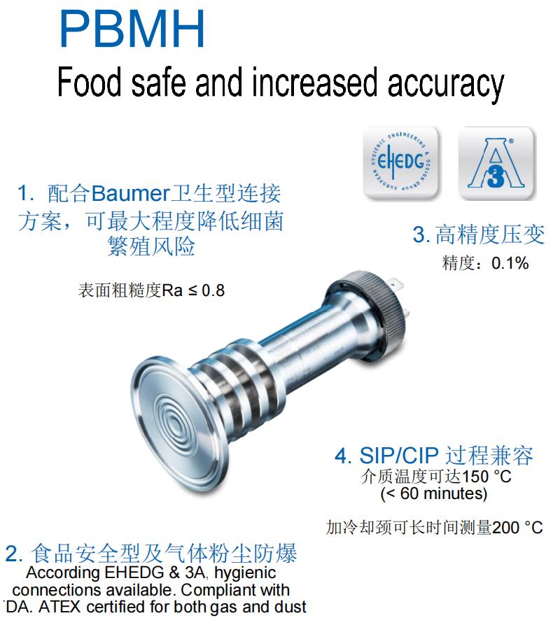 PR-BACN过程仪表介绍2019-09.16-最新版 cn_78