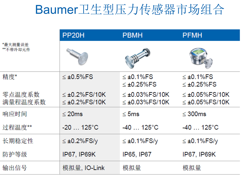 PR-BACN过程仪表介绍2019-09.16-最新版 cn_71