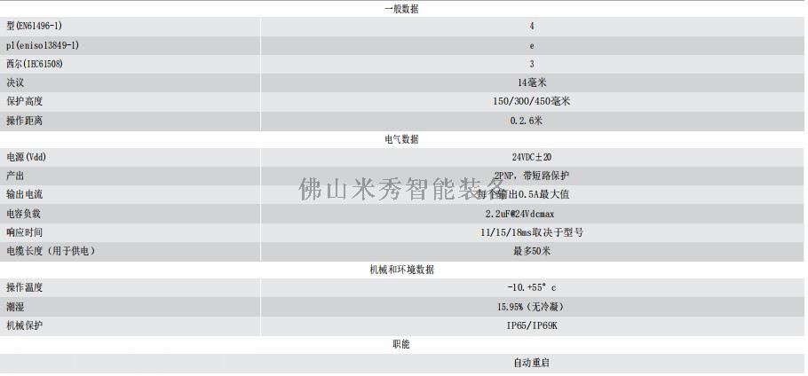 SG4-H安全灯幕 (4)
