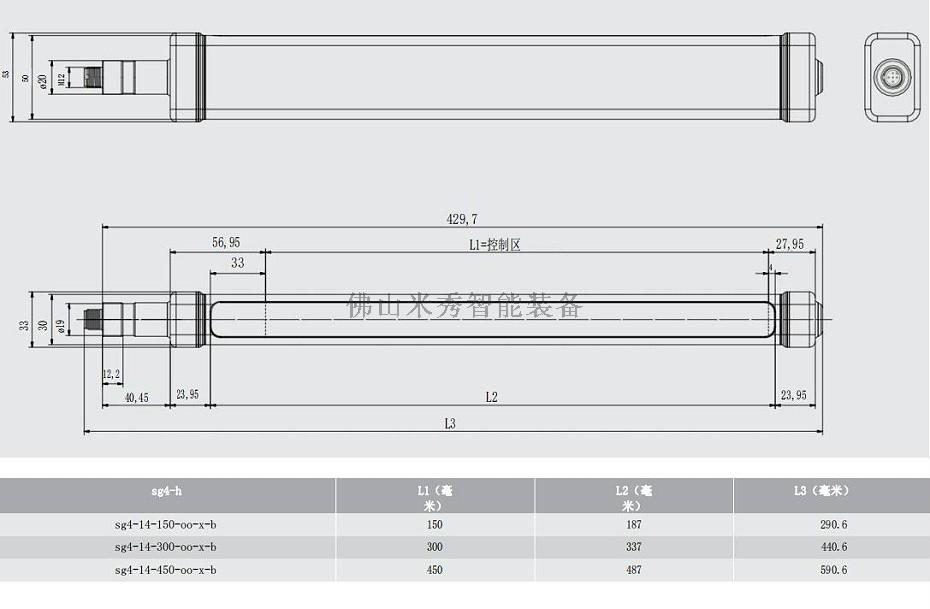 SG4-H安全灯幕 (5)