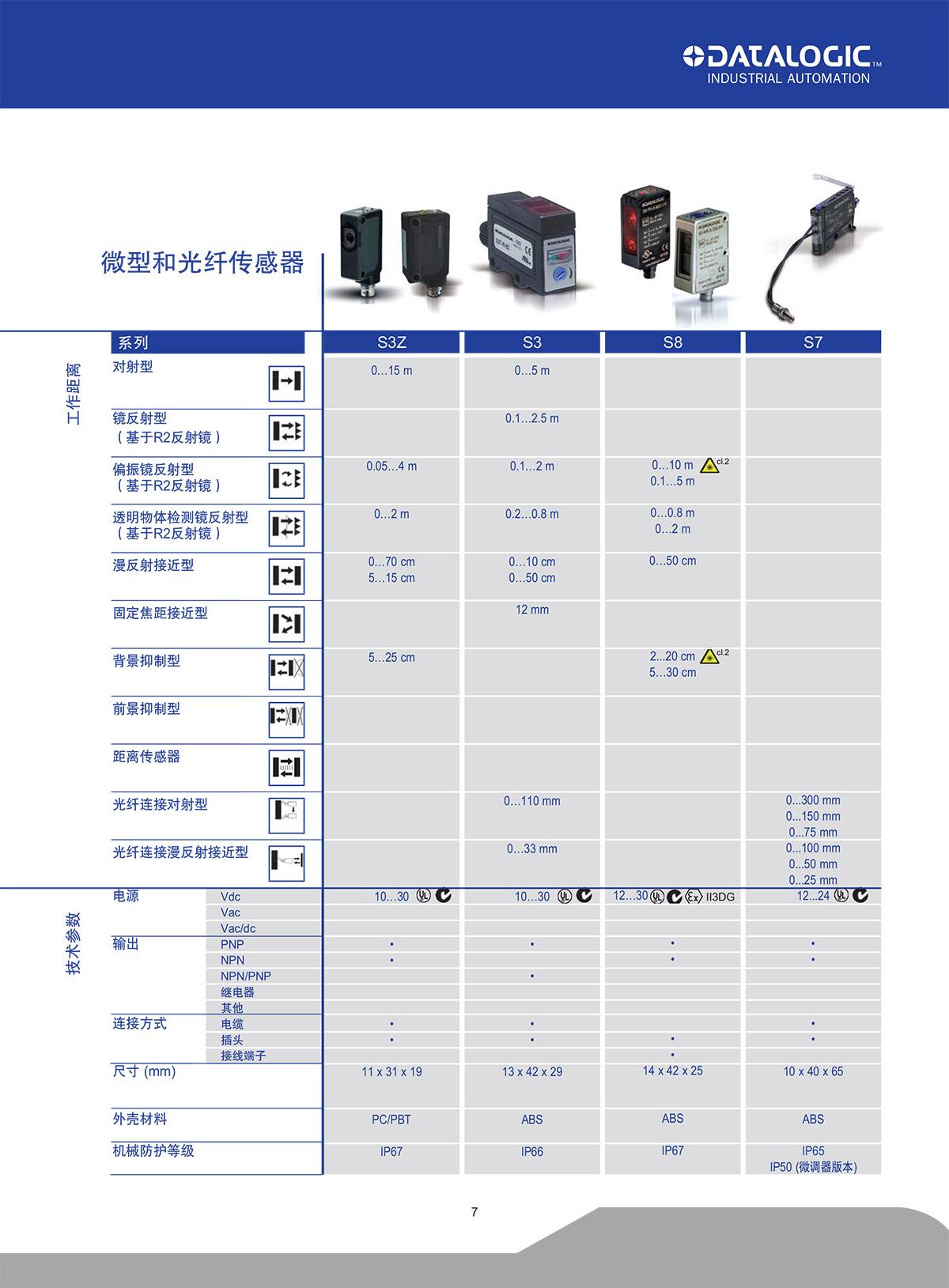光纤传感器2