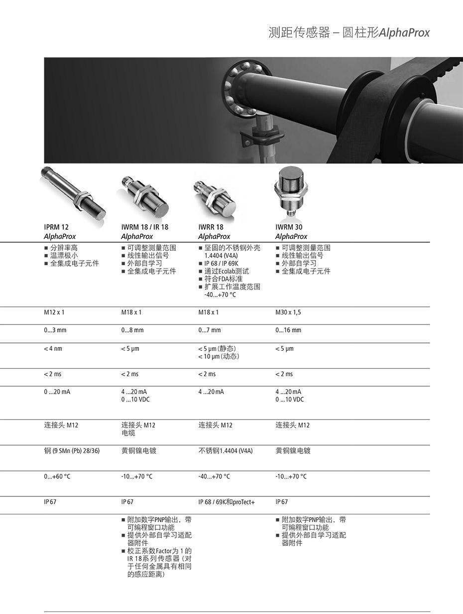 圆柱形测距传感器详情2