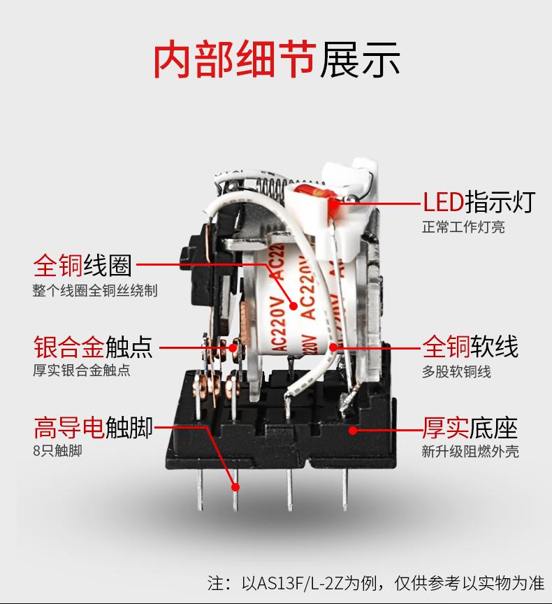 新版小型继电器详情页_09