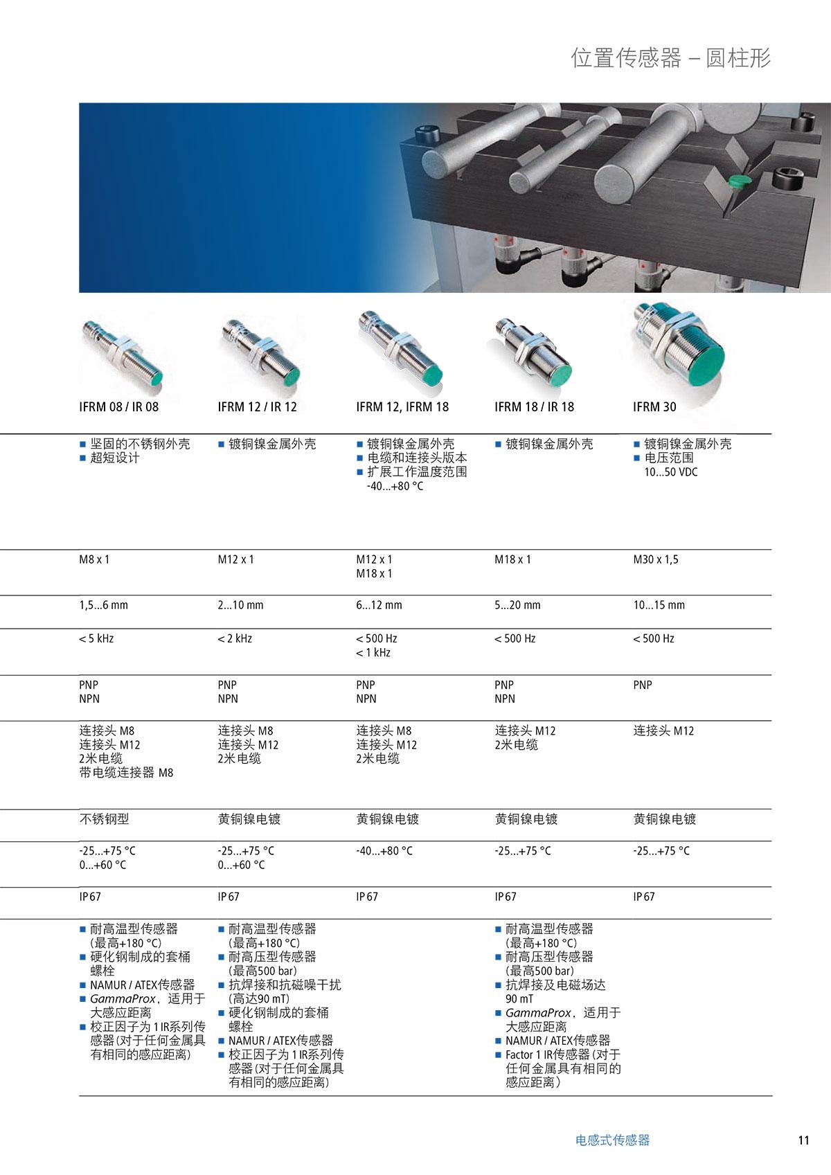 圆柱形位置传感器2