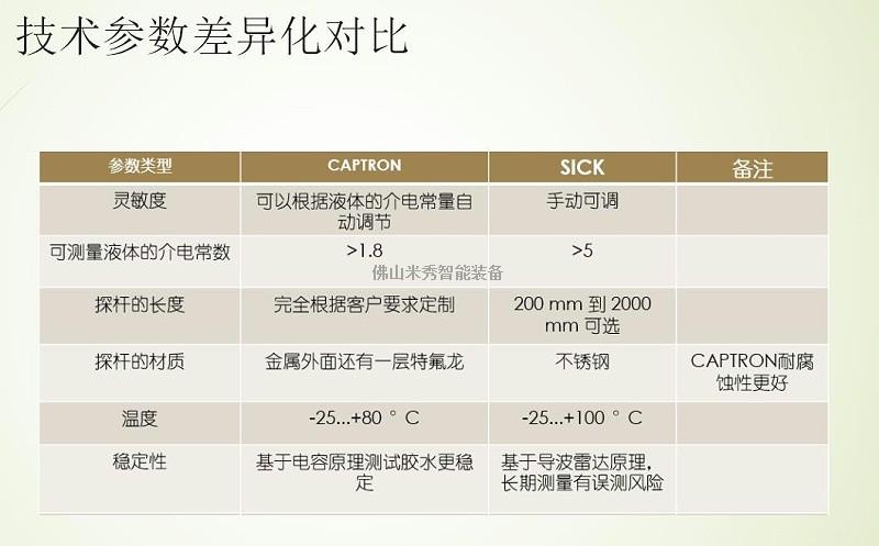 企业微信截图_20200926155049