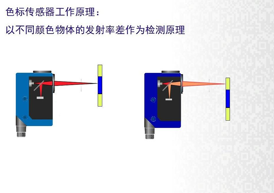 色标传感器工作原理