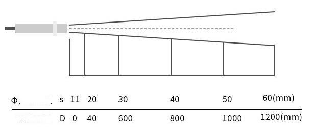 红外测温传感器 (1)