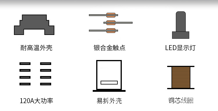 中间继电器 (2)