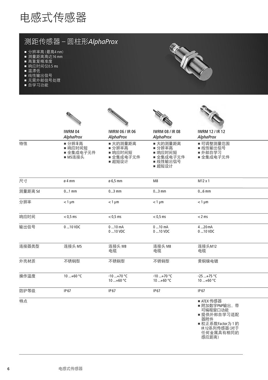 圆柱形测距传感器详情1